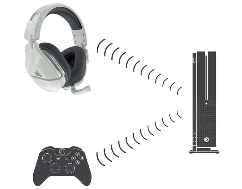 Stealth 600 for Xbox One